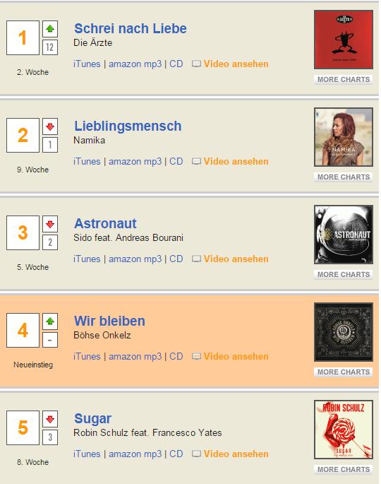 Böhse Onkelz  - wir bleiben (charts)